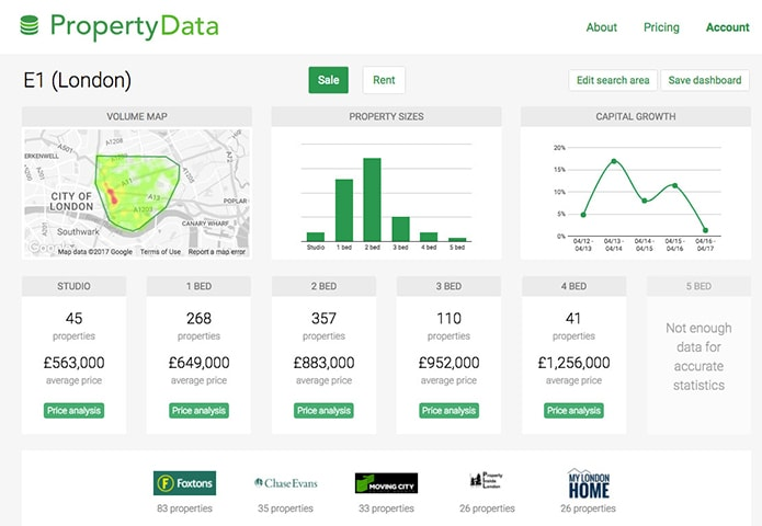 New website allows landlords to examine prices and yields nationwide